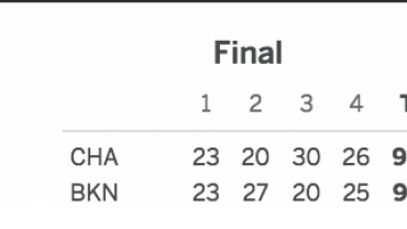 Brooklyn Nets vs. Charlotte Hornets 11/04/16 Score