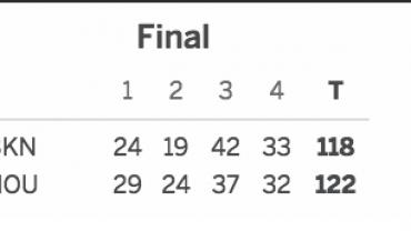 Brooklyn Nets vs. Houston Rockets 12/12/16 Score