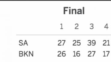 Brooklyn Nets vs. San Antonio Spurs 01-23-17 Score