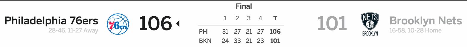 Brooklyn Nets vs Philadelphia 76ers 3/28/17 Score