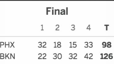 Brooklyn Nets vs Phoenix Suns 3/23/17 Score