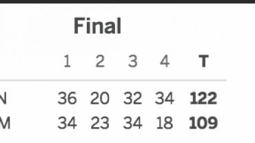 Brooklyn Nets vs. Memphis Grizzlies 3-6-17 Score