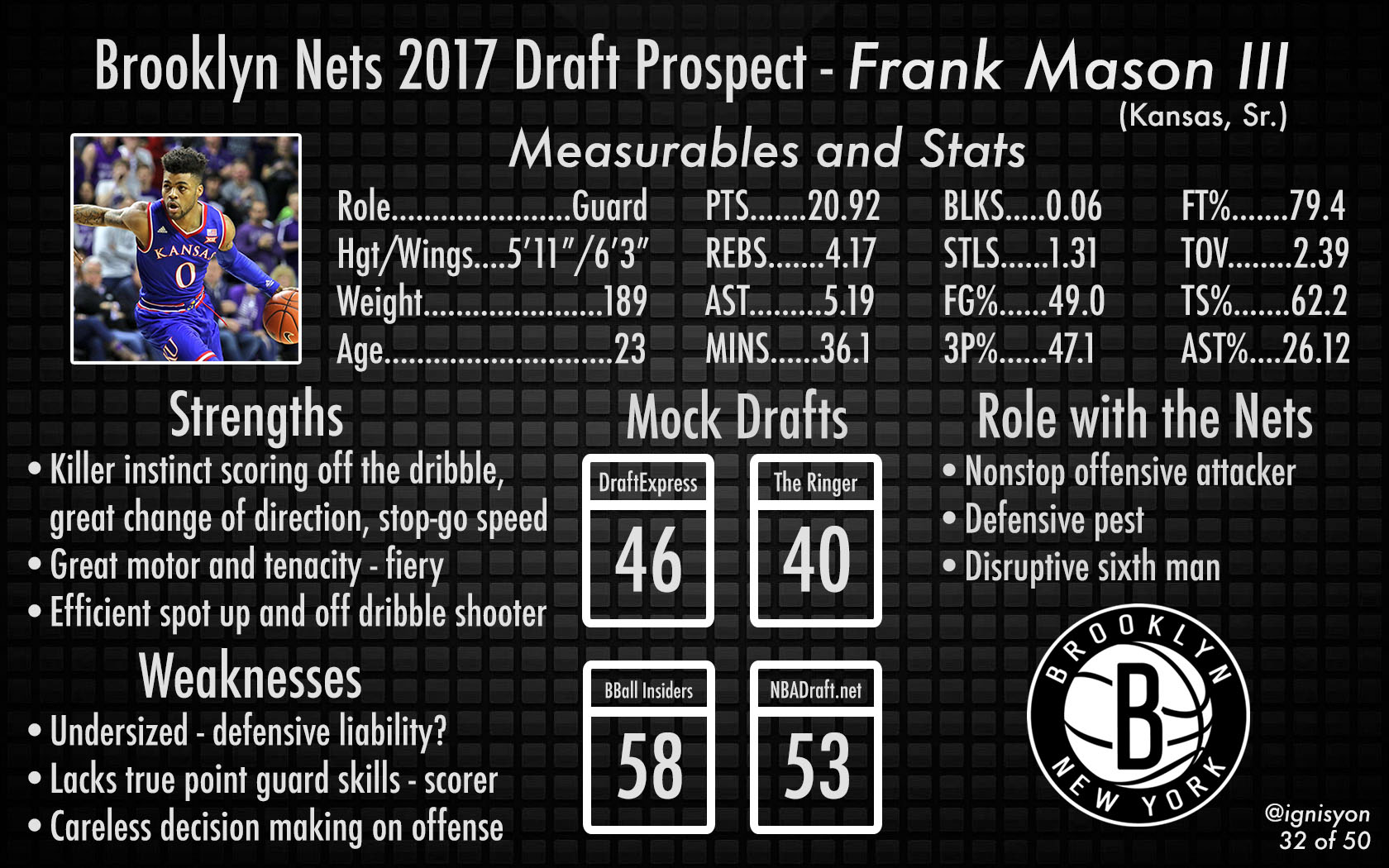 Frank Mason Brooklyn Nets NBA Draft 2017
