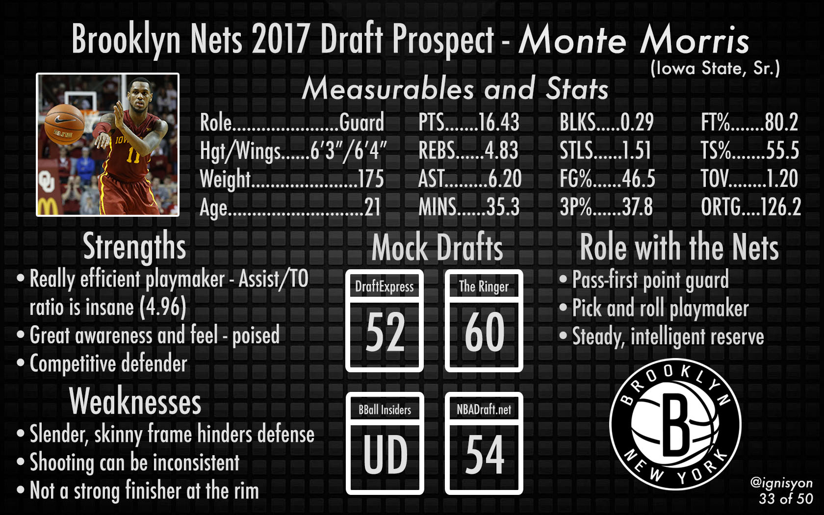 Monte Morris Brooklyn Nets NBA Draft 2017