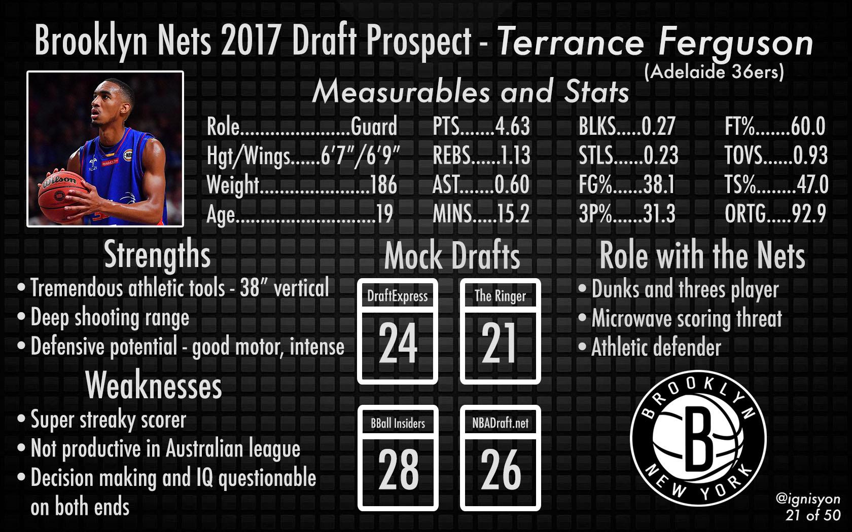 Terrance Ferguson NBA Draft 2017