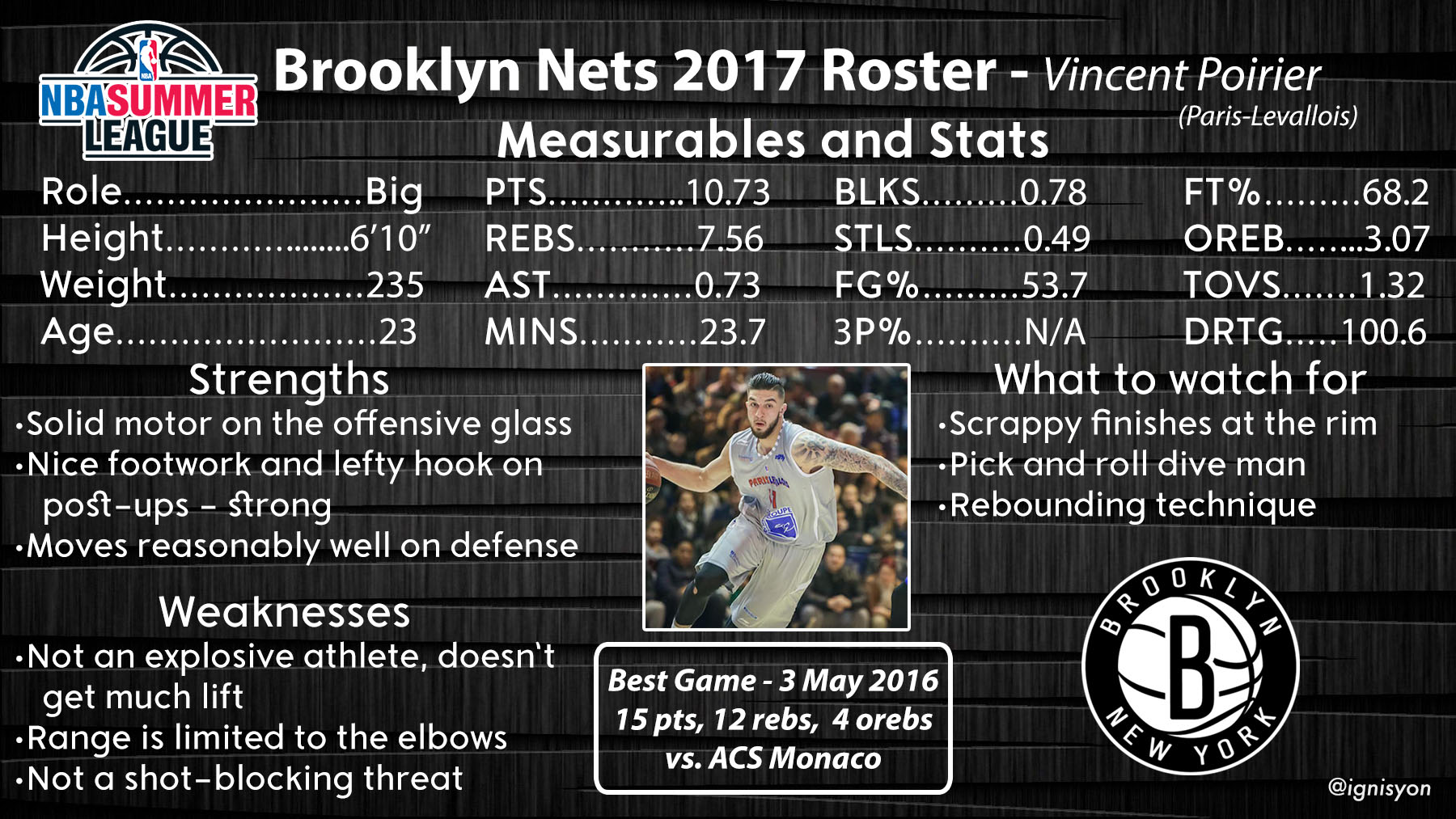 Vincent Poirier Brooklyn Nets Summer League