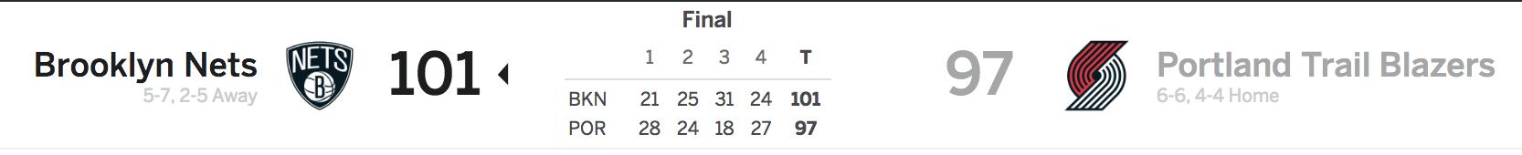 Nets vs Trail Blazers 11-10-17 Score