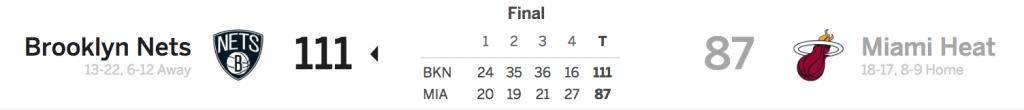 Nets at Heat 12-29-17 Score