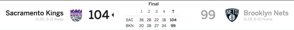 Nets vs Kings 12-20-17 Score