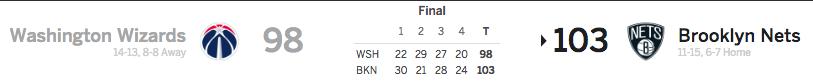 Nets vs Wizards 12-12-17 Score