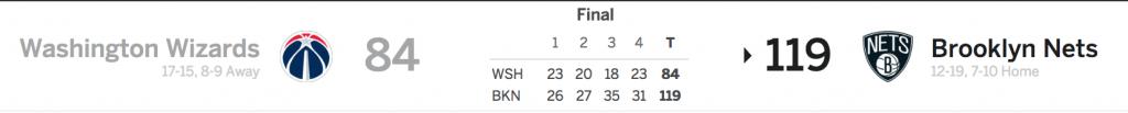 Nets vs Wizards 12-22-17 Score