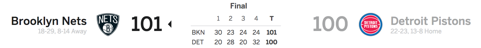 Brooklyn Nets at Detroit Pistons 1-21-18 Score