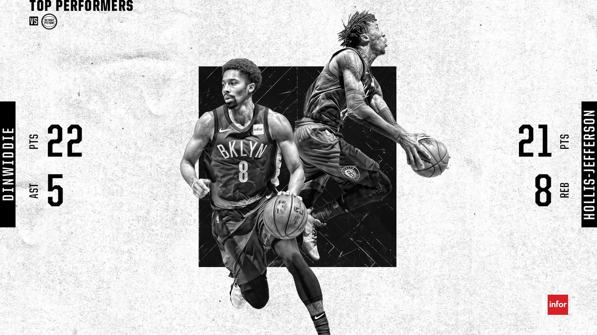 Brooklyn Nets at Detroit Pistons 1-21-18 Top Performers