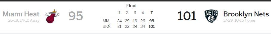 Brooklyn Nets vs Miami Heat 1-19-18 ESPN box score