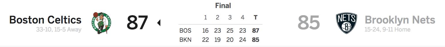 Nets vs Celtics 1-6-18 Score