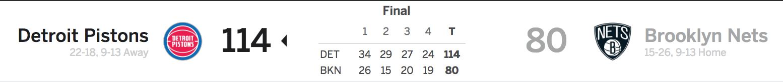 Nets vs Pistons 1-10-18 Score