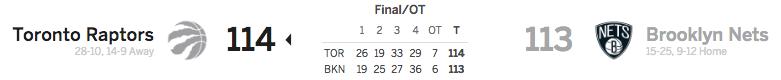 Nets vs Raptors 1-8-18 Score