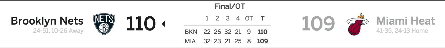 Brooklyn Nets at Miami Heat 3-31-18 Score