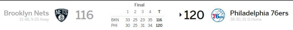 Brooklyn Nets at Philadelphia 76ers ESPN top box 3-16-18.JPG
