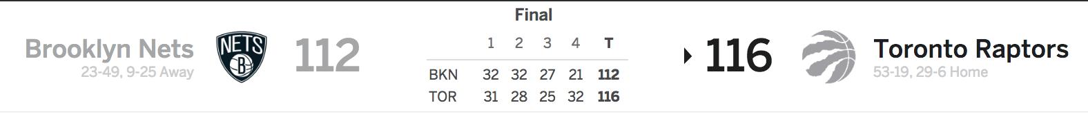 Brooklyn Nets at Toronto Raptors 3-23-18 Score