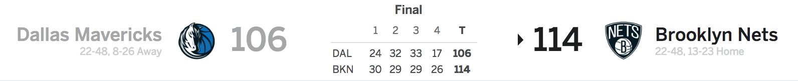 Brooklyn Nets vs Dallas Mavericks 3-17-18 Score