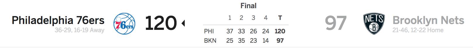 Brooklyn Nets vs Philadelphia 76ers 3-11-18 Score