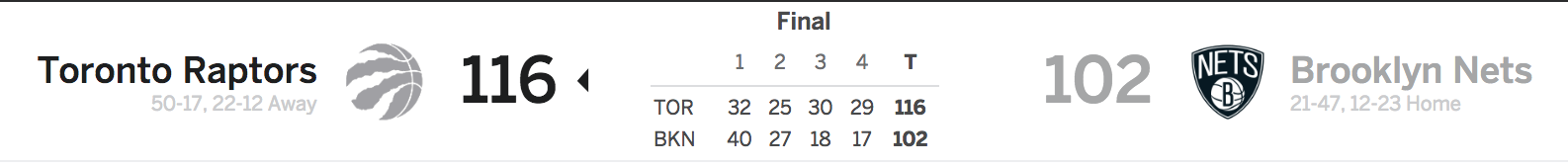 Brooklyn Nets vs Toronto Raptors 3-13-18 Score