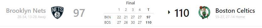 Brooklyn Nets at Boston Celtics box score 4.11.18